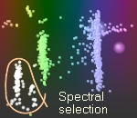 Spectral selection